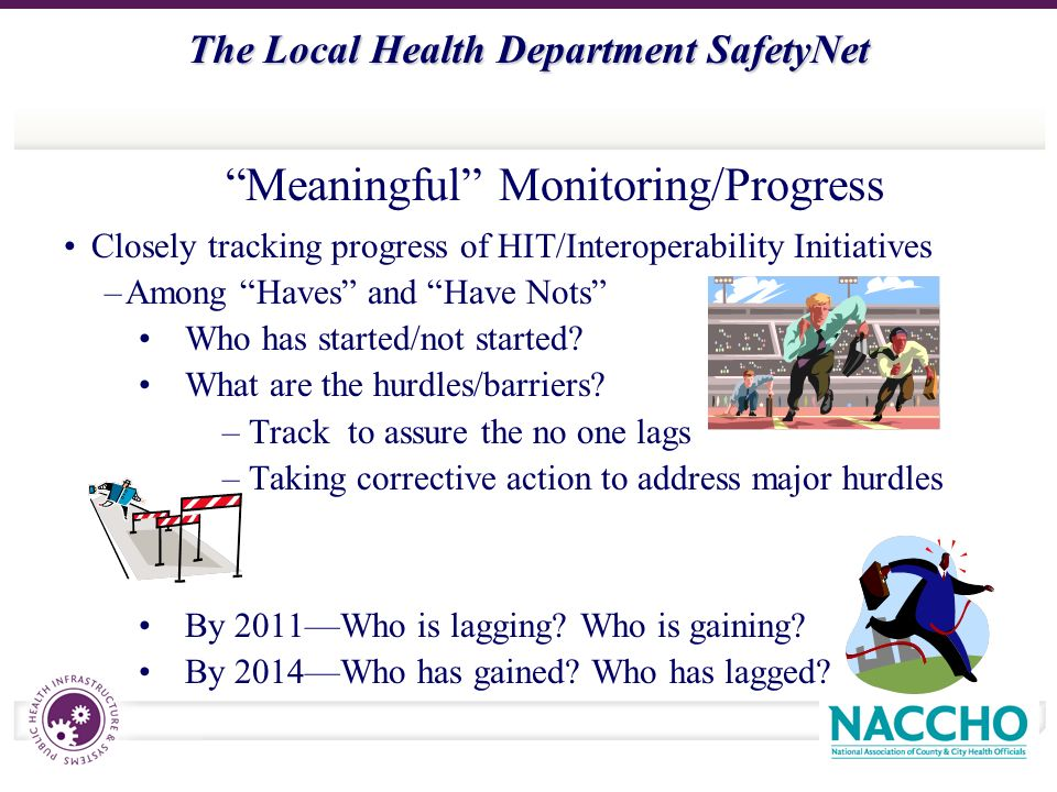 The Local Health Department SafetyNet Closely tracking progress of HIT/Interoperability Initiatives –Among Haves and Have Nots Who has started/not started.