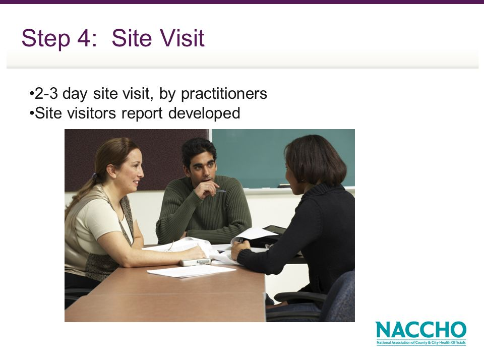 Step 4: Site Visit 2-3 day site visit, by practitioners Site visitors report developed