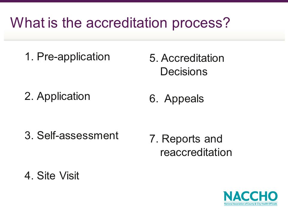 What is the accreditation process. 1. Pre-application 2.