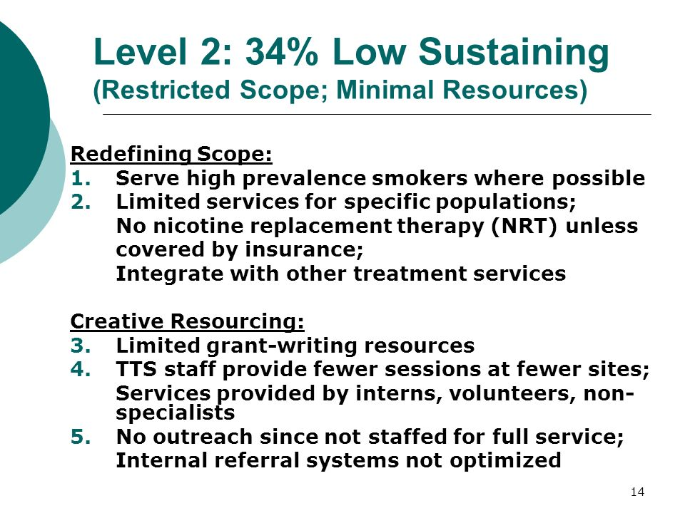 14 Level 2: 34% Low Sustaining (Restricted Scope; Minimal Resources) Redefining Scope: 1.Serve high prevalence smokers where possible 2.Limited services for specific populations; No nicotine replacement therapy (NRT) unless covered by insurance; Integrate with other treatment services Creative Resourcing: 3.Limited grant-writing resources 4.TTS staff provide fewer sessions at fewer sites; Services provided by interns, volunteers, non- specialists 5.No outreach since not staffed for full service; Internal referral systems not optimized