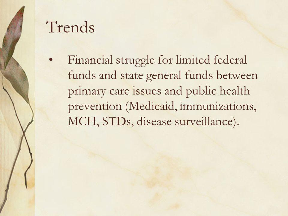 Trends Financial struggle for limited federal funds and state general funds between primary care issues and public health prevention (Medicaid, immunizations, MCH, STDs, disease surveillance).