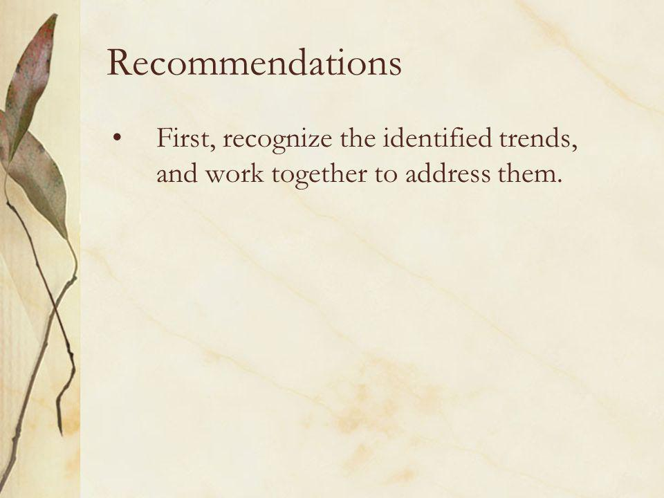 Recommendations First, recognize the identified trends, and work together to address them.