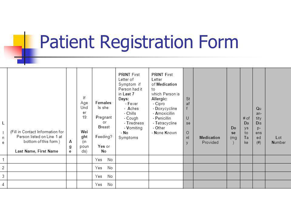 Patient Registration Form LIneLIne (Fill in Contact Information for Person listed on Line 1 at bottom of this form.) Last Name, First Name Age Age If Age Und er 19: Wei ght (in poun ds) Females: Is she: Pregnant or Breast Feeding.