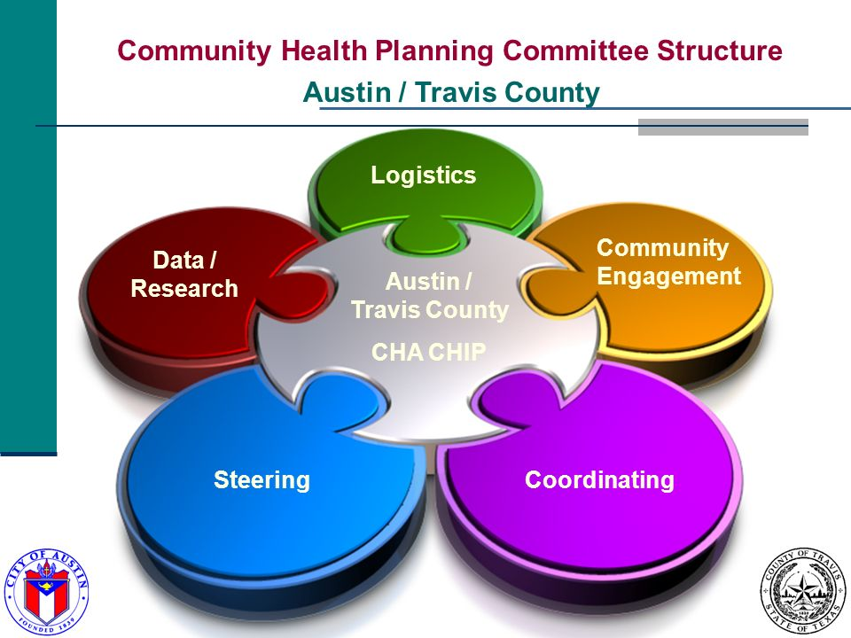 Data / Research Logistics Community Engagement CoordinatingSteering Austin / Travis County CHA CHIP Austin / Travis County Community Health Planning Committee Structure