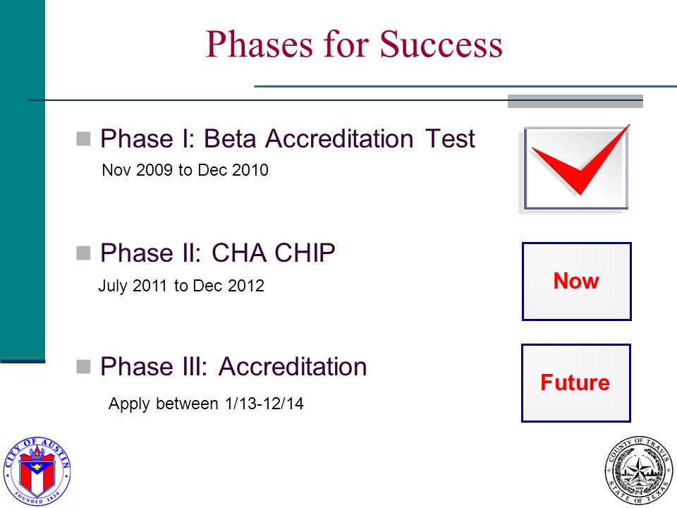 Phases for Success Phase I: Beta Accreditation Test Phase II: CHA CHIP Phase III: Accreditation Now Nov 2009 to Dec 2010 Apply between 1/13-12/14 July 2011 to Dec 2012 Future