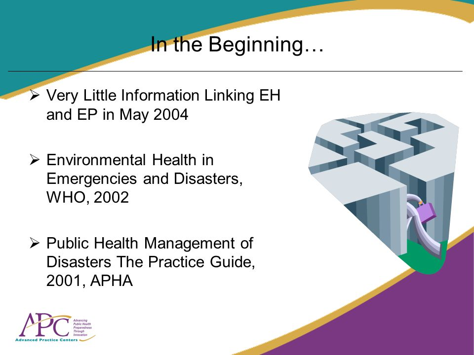 In the Beginning… Very Little Information Linking EH and EP in May 2004 Environmental Health in Emergencies and Disasters, WHO, 2002 Public Health Management of Disasters The Practice Guide, 2001, APHA