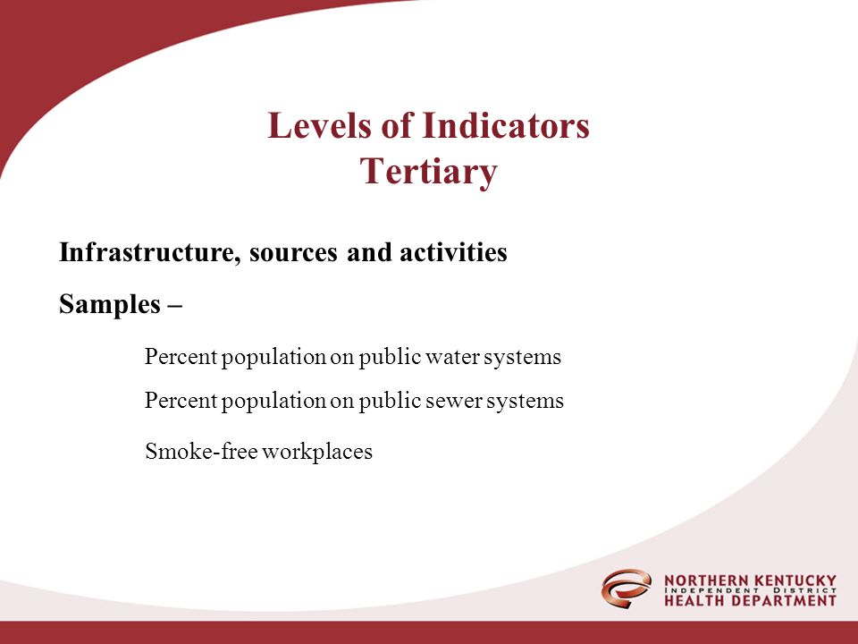 Levels of Indicators Tertiary Infrastructure, sources and activities Samples – Percent population on public water systems Percent population on public sewer systems Smoke-free workplaces