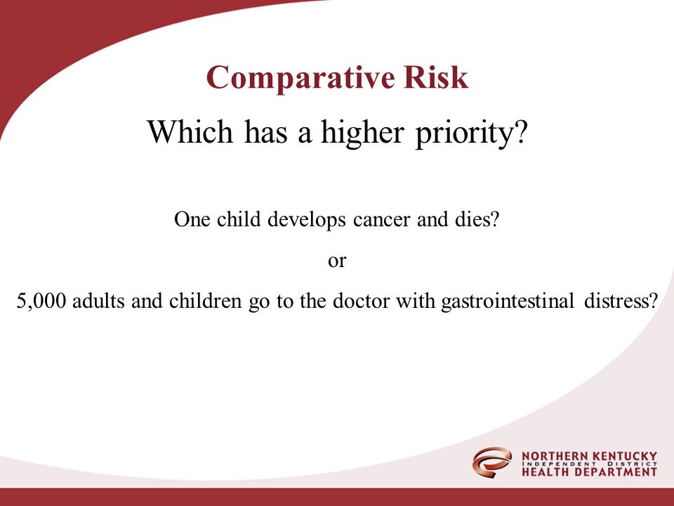 Comparative Risk Which has a higher priority. One child develops cancer and dies.