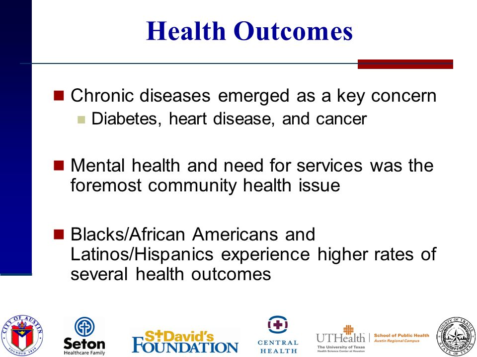 Health Outcomes Chronic diseases emerged as a key concern Diabetes, heart disease, and cancer Mental health and need for services was the foremost community health issue Blacks/African Americans and Latinos/Hispanics experience higher rates of several health outcomes