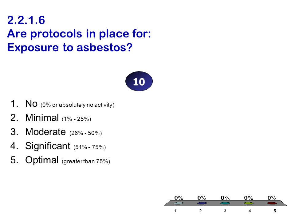 Are protocols in place for: Exposure to asbestos.