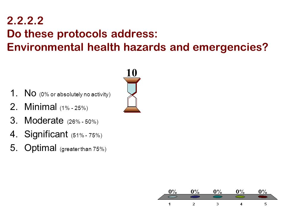 Do these protocols address: Environmental health hazards and emergencies.