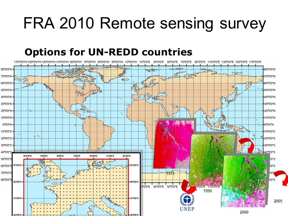 FRA 2010 Remote sensing survey Options for UN-REDD countries 1975 1990 2000 2005