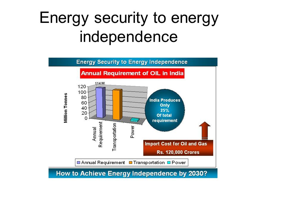 Energy security to energy independence