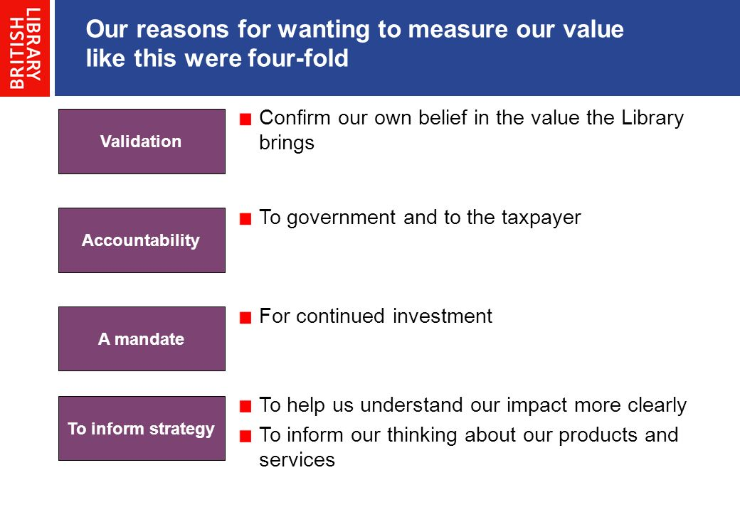 Our reasons for wanting to measure our value like this were four-fold Accountability Validation To inform strategy A mandate For continued investment To government and to the taxpayer Confirm our own belief in the value the Library brings To help us understand our impact more clearly To inform our thinking about our products and services
