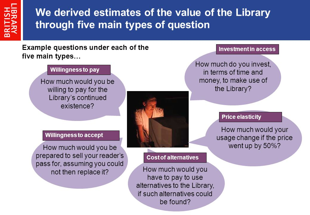 We derived estimates of the value of the Library through five main types of question How much would you be willing to pay for the Librarys continued existence.