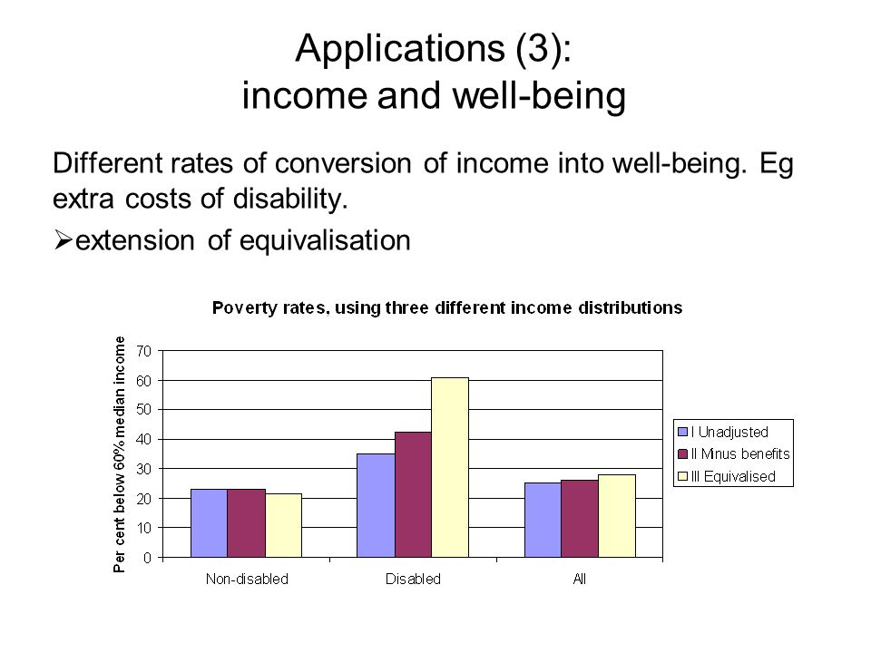Different rates of conversion of income into well-being.