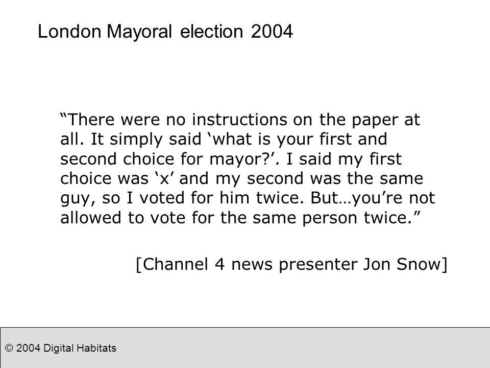 2004 Digital Habitats E Voting Starting From People Louise Ferguson