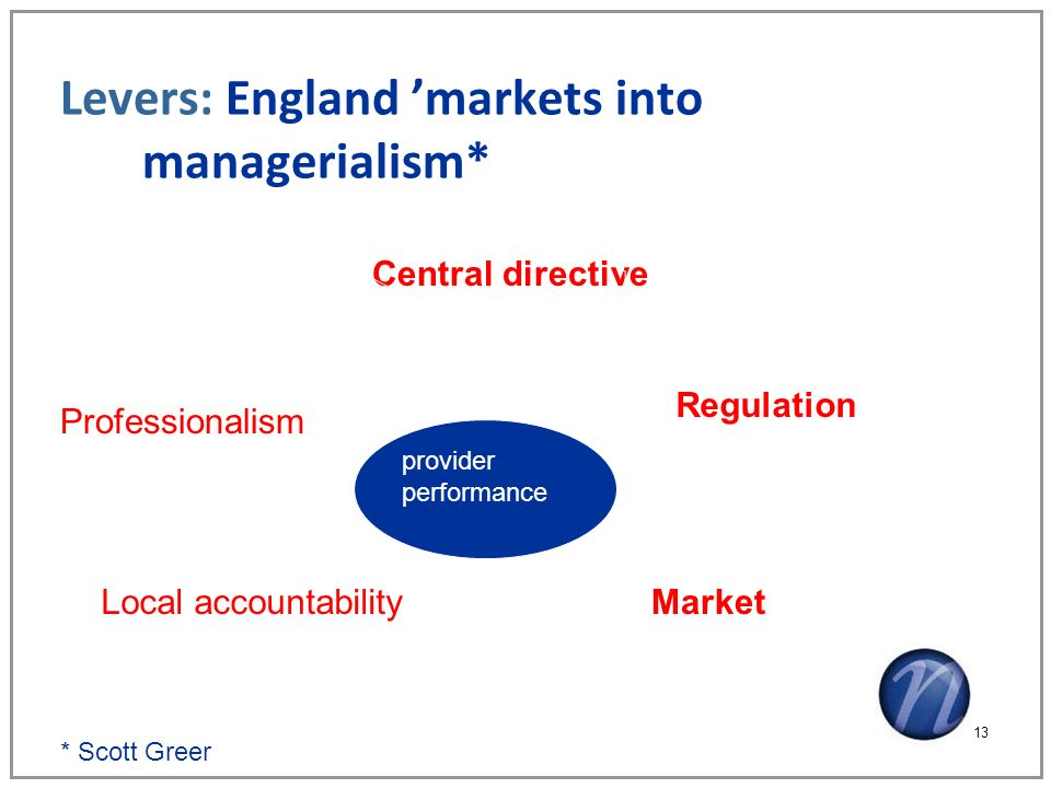 Levers: England markets into managerialism* 13 provider performance Central directive Regulation MarketLocal accountability Professionalism * Scott Greer