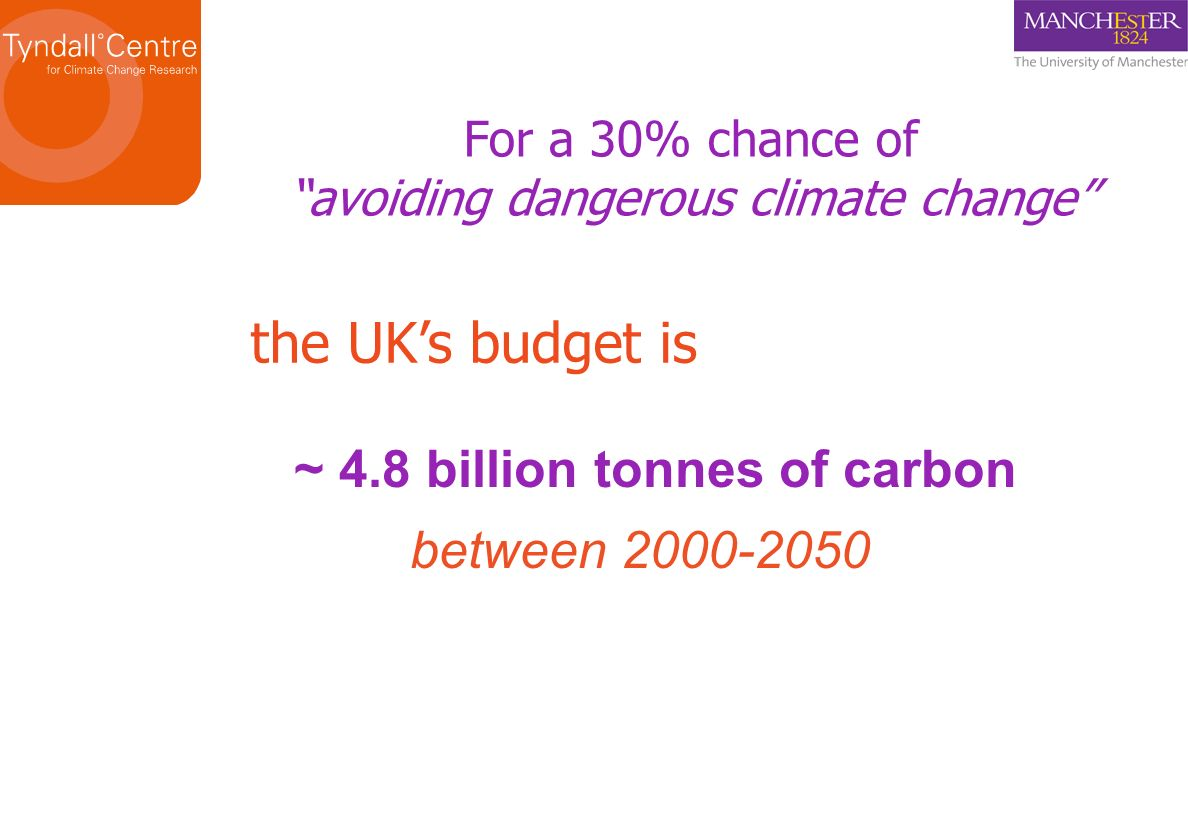 ~ 4.8 billion tonnes of carbon between 2000-2050 the UKs budget is For a 30% chance of avoiding dangerous climate change