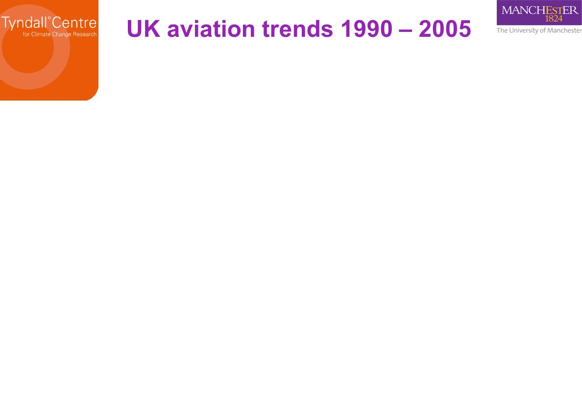 UK aviation trends 1990 – 2005