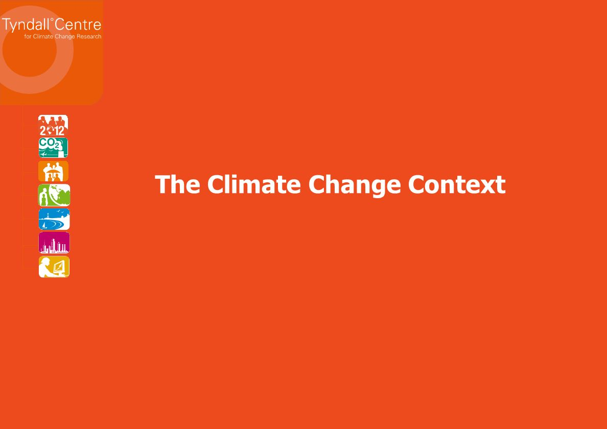 The Climate Change Context