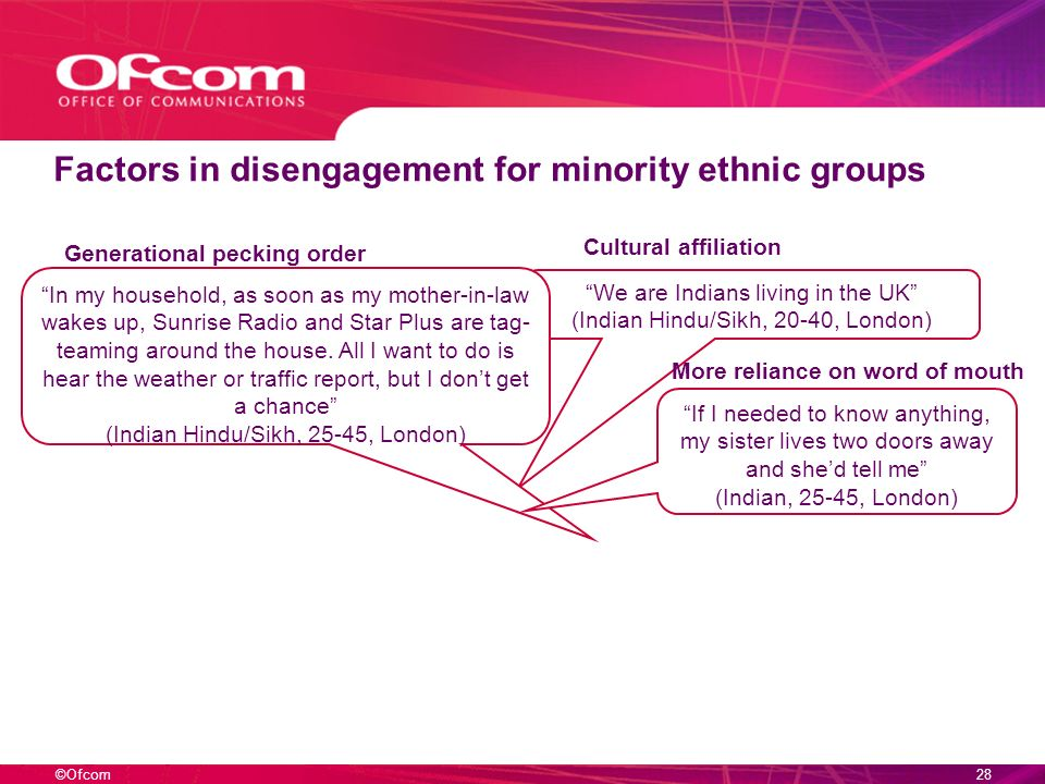 ©Ofcom27 Factors in disengagement for minority ethnic groups We are Indians living in the UK (Indian Hindu/Sikh, 20-40, London) In my household, as soon as my mother-in-law wakes up, Sunrise Radio and Star Plus are tag- teaming around the house.