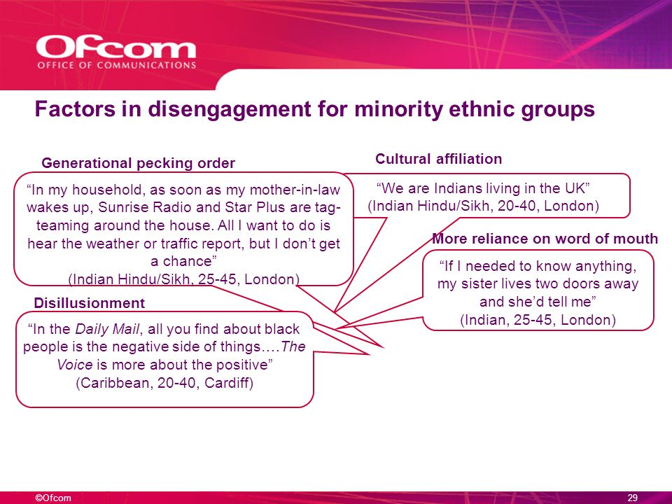 ©Ofcom28 Factors in disengagement for minority ethnic groups We are Indians living in the UK (Indian Hindu/Sikh, 20-40, London) In my household, as soon as my mother-in-law wakes up, Sunrise Radio and Star Plus are tag- teaming around the house.