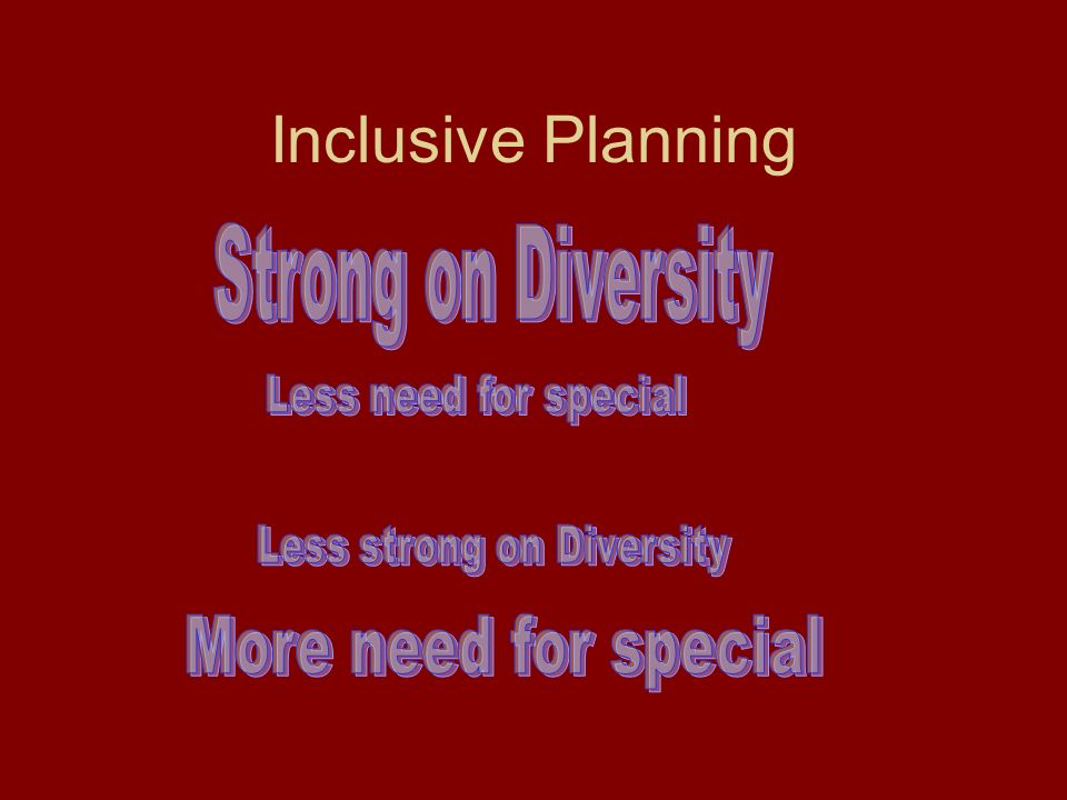 Inclusive Planning
