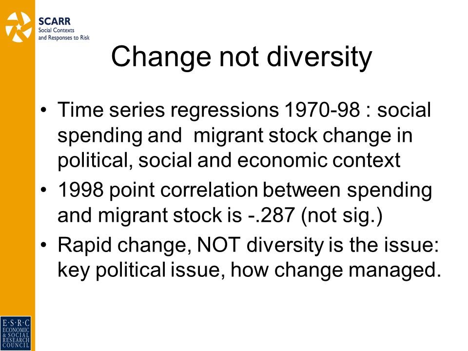 Change not diversity Time series regressions 1970-98 : social spending and migrant stock change in political, social and economic context 1998 point correlation between spending and migrant stock is -.287 (not sig.) Rapid change, NOT diversity is the issue: key political issue, how change managed.