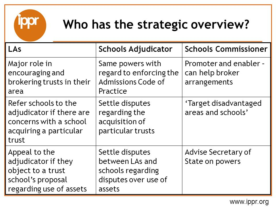 www.ippr.org Who has the strategic overview.
