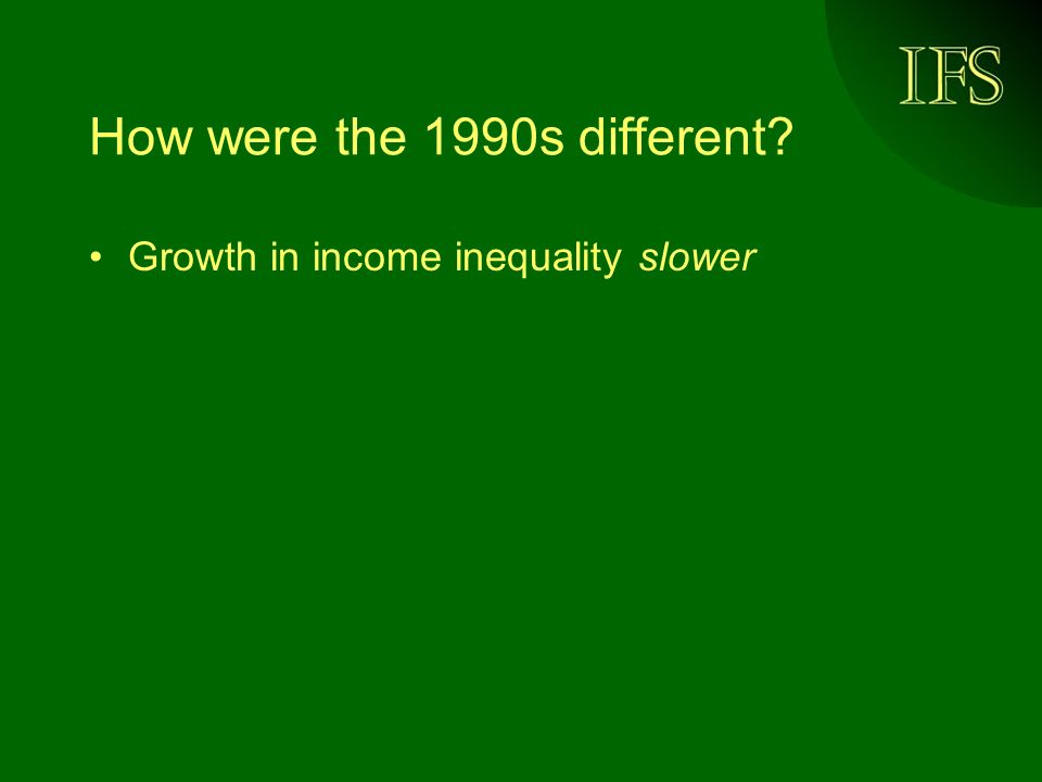 How were the 1990s different Growth in income inequality slower