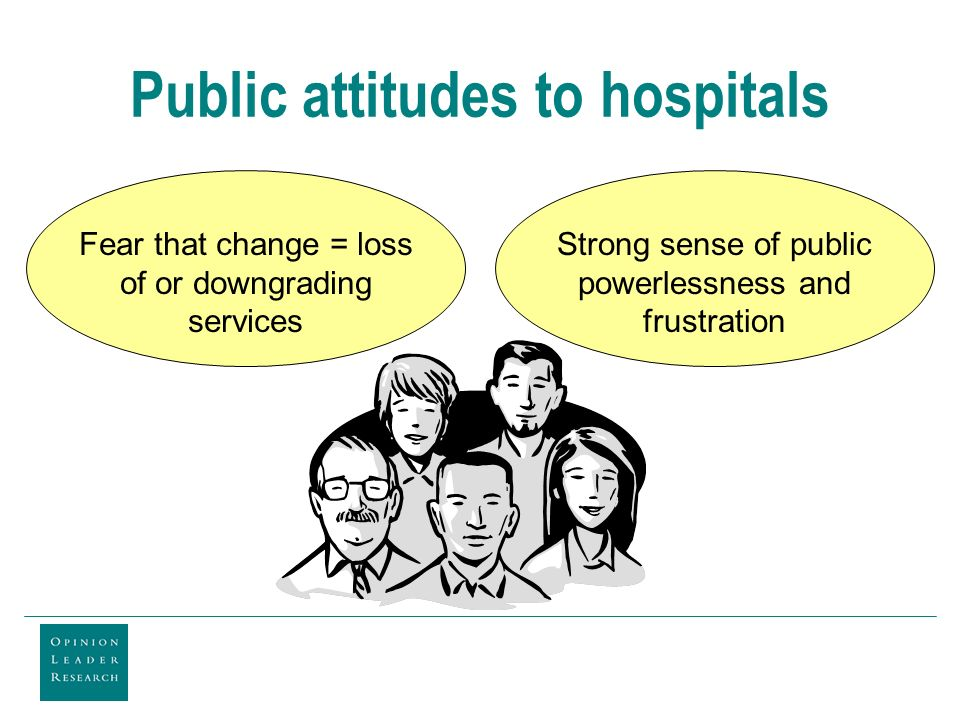Public attitudes to hospitals Fear that change = loss of or downgrading services Strong sense of public powerlessness and frustration