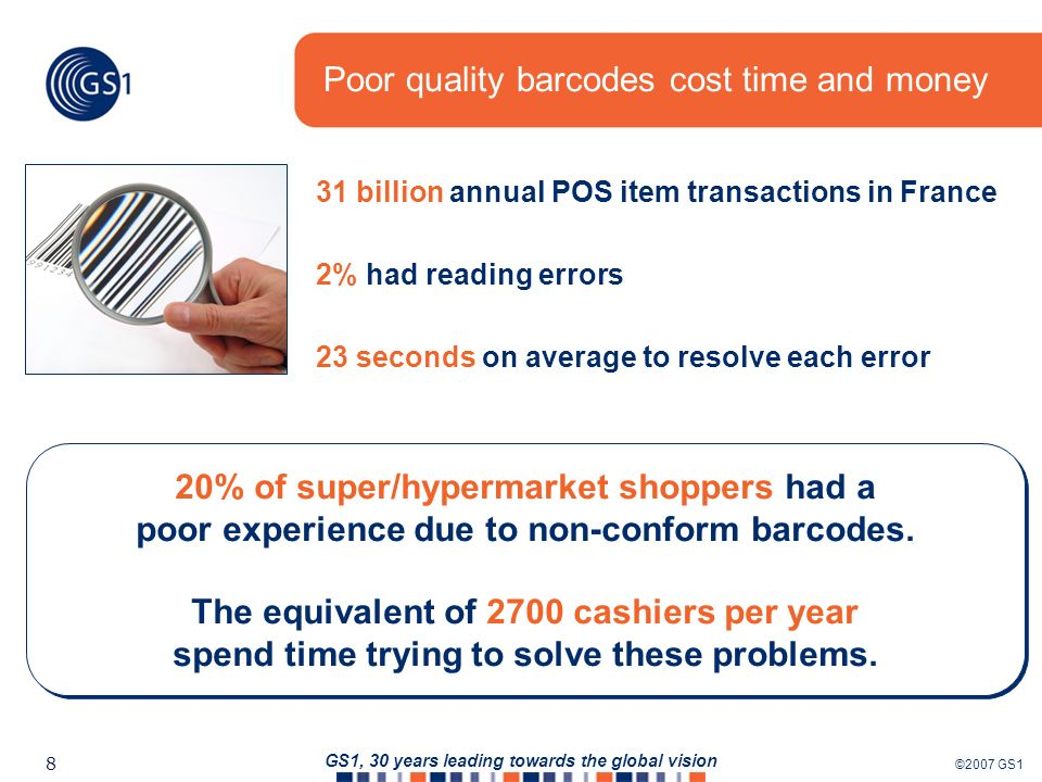 ©2007 GS1 8 GS1, 30 years leading towards the global vision Poor quality barcodes cost time and money 2% had reading errors 23 seconds on average to resolve each error 20% of super/hypermarket shoppers had a poor experience due to non-conform barcodes.