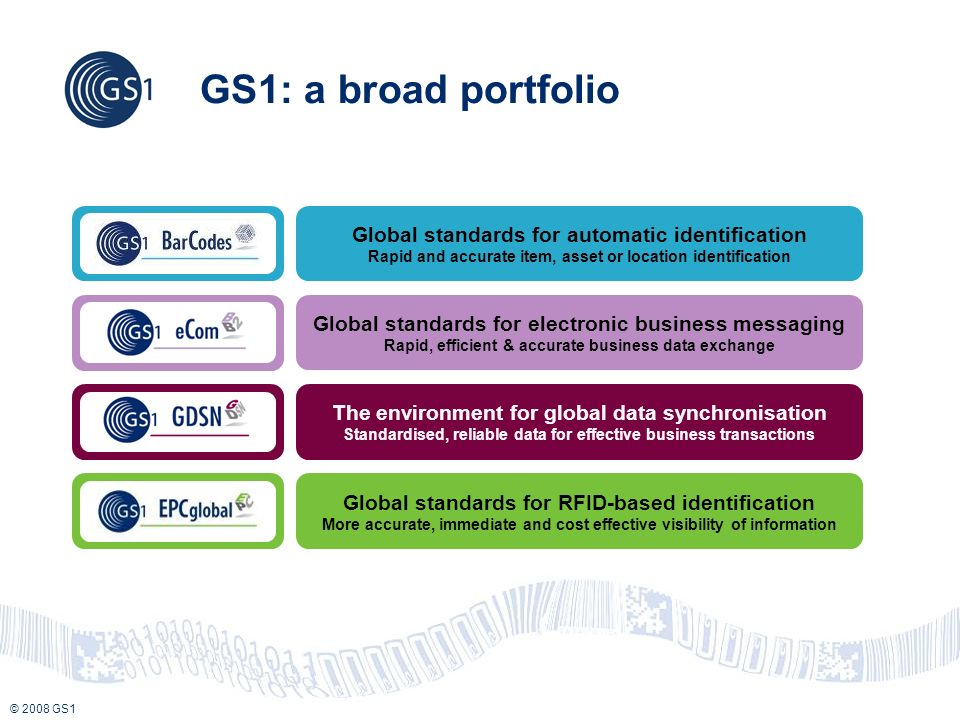 © 2008 GS1 GS1: a broad portfolio Global standards for electronic business messaging Rapid, efficient & accurate business data exchange The environment for global data synchronisation Standardised, reliable data for effective business transactions Global standards for automatic identification Rapid and accurate item, asset or location identification Global standards for RFID-based identification More accurate, immediate and cost effective visibility of information