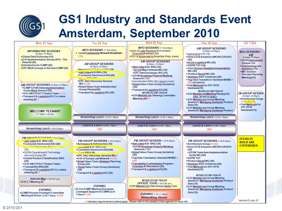 © 2010 GS1 GS1 Industry and Standards Event Amsterdam, September 2010