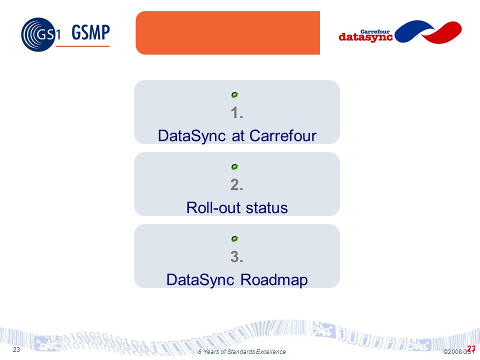 23 ©2008 GS16 Years of Standards Excellence 3. DataSync Roadmap 1.
