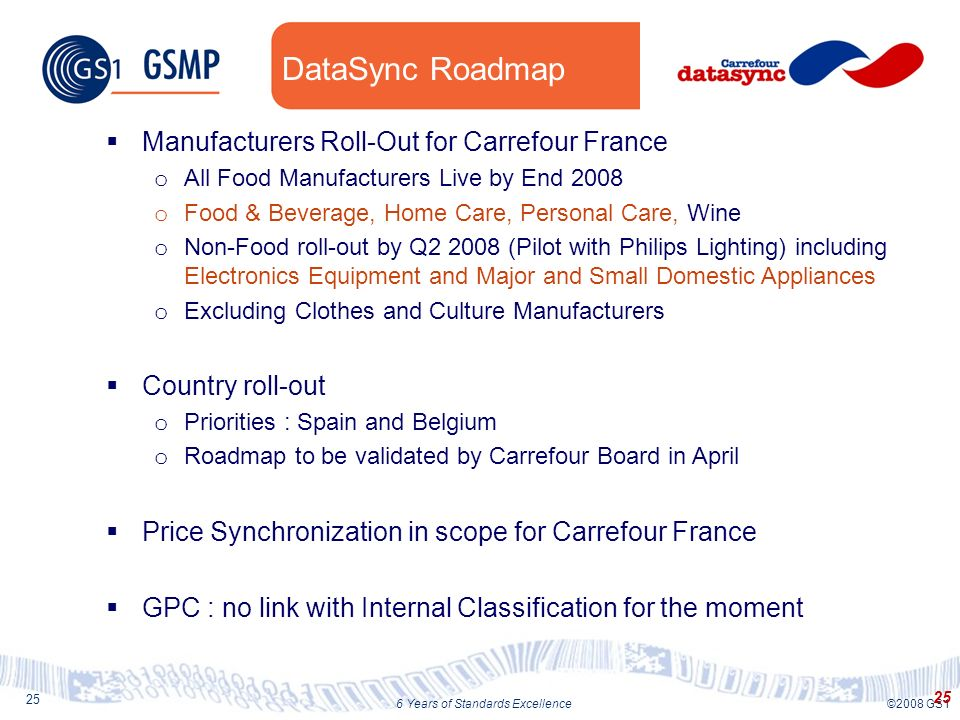 25 ©2008 GS16 Years of Standards Excellence Manufacturers Roll-Out for Carrefour France o All Food Manufacturers Live by End 2008 o Food & Beverage, Home Care, Personal Care, Wine o Non-Food roll-out by Q2 2008 (Pilot with Philips Lighting) including Electronics Equipment and Major and Small Domestic Appliances o Excluding Clothes and Culture Manufacturers Country roll-out o Priorities : Spain and Belgium o Roadmap to be validated by Carrefour Board in April Price Synchronization in scope for Carrefour France GPC : no link with Internal Classification for the moment DataSync Roadmap 25