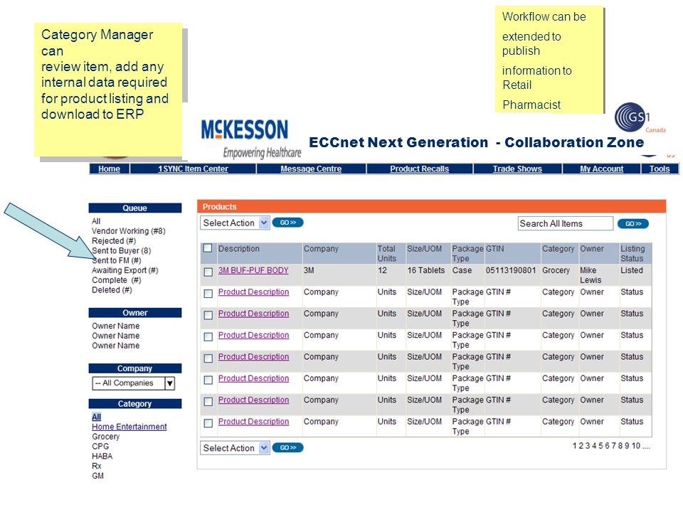 Workflow can be extended to publish information to Retail Pharmacist Workflow can be extended to publish information to Retail Pharmacist Category Manager can review item, add any internal data required for product listing and download to ERP Category Manager can review item, add any internal data required for product listing and download to ERP McKesson ECCnet Next Generation - Collaboration Zone