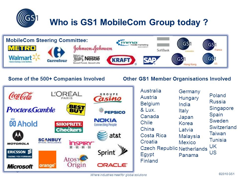 Where industries meet for global solutions ©2010 GS1 3 MobileCom Steering Committee: Who is GS1 MobileCom Group today .