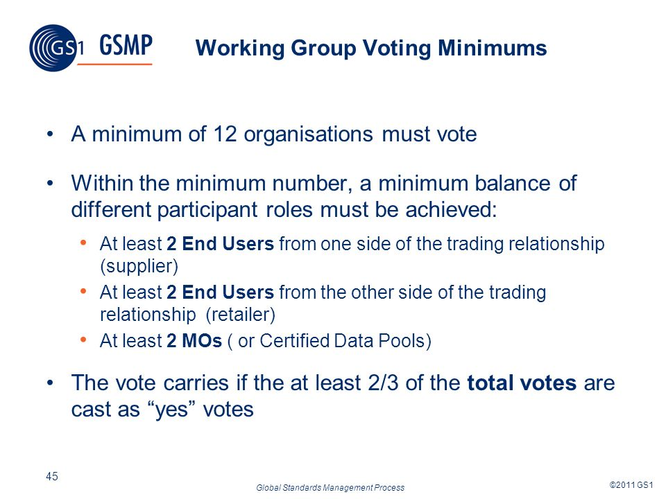 Global Standards Management Process ©2011 GS1 45 Working Group Voting Minimums A minimum of 12 organisations must vote Within the minimum number, a minimum balance of different participant roles must be achieved: At least 2 End Users from one side of the trading relationship (supplier) At least 2 End Users from the other side of the trading relationship (retailer) At least 2 MOs ( or Certified Data Pools) The vote carries if the at least 2/3 of the total votes are cast as yes votes