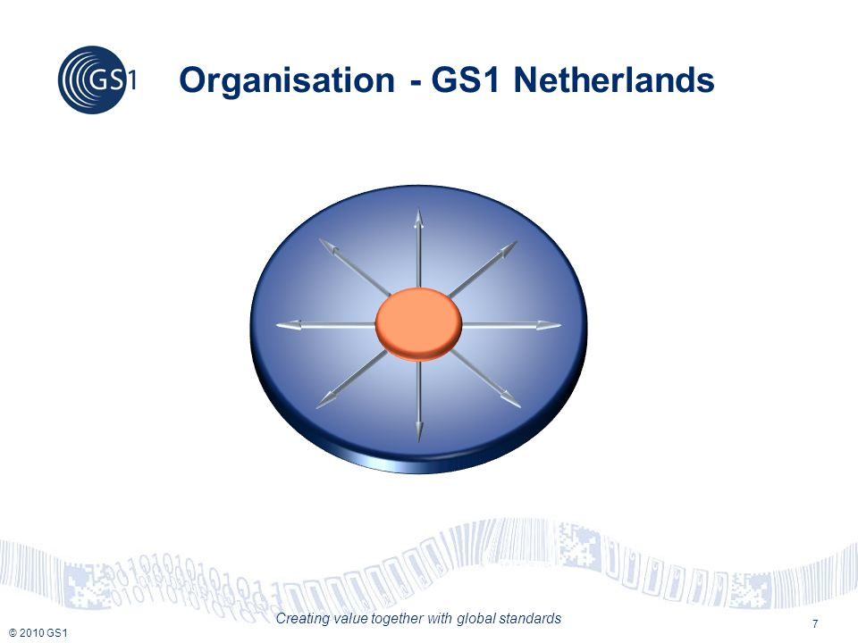 © 2010 GS1 Creating value together with global standards 7 Organisation - GS1 Netherlands