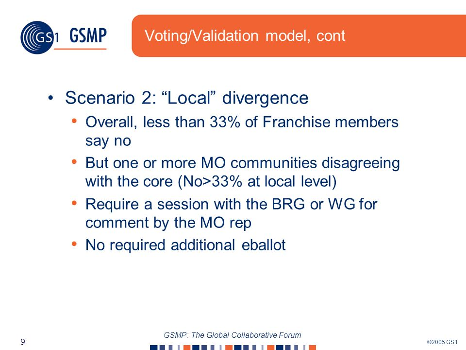 ©2005 GS1 9 GSMP: The Global Collaborative Forum Voting/Validation model, cont Scenario 2: Local divergence Overall, less than 33% of Franchise members say no But one or more MO communities disagreeing with the core (No>33% at local level) Require a session with the BRG or WG for comment by the MO rep No required additional eballot