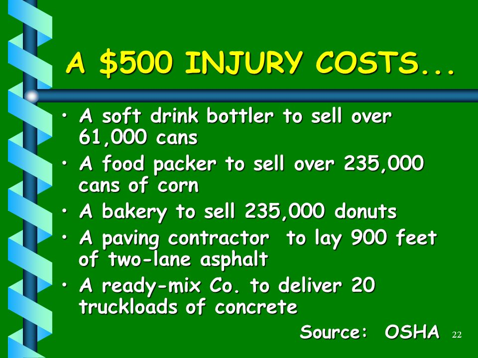 22 A $500 INJURY COSTS...
