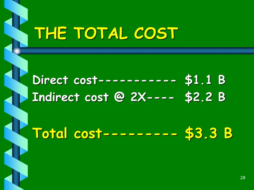 28 THE TOTAL COST Direct cost-----------$1.1 B Indirect cost @ 2X----$2.2 B Total cost---------$3.3 B
