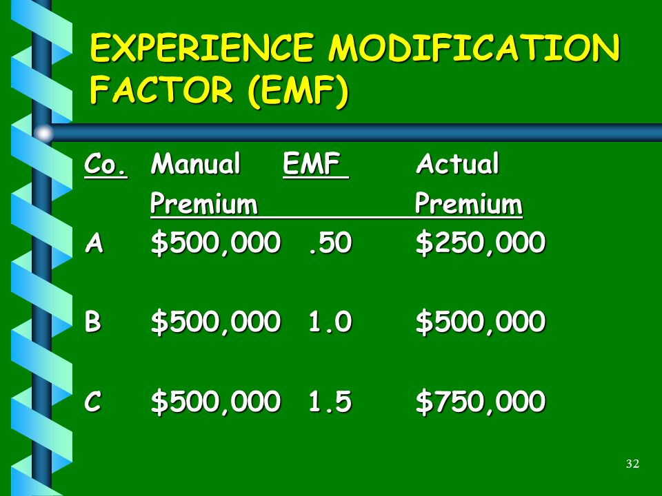 32 EXPERIENCE MODIFICATION FACTOR (EMF) Co.ManualEMFActual PremiumPremium A$500,000.50$250,000 B$500,000 1.0$500,000 C$500,000 1.5$750,000