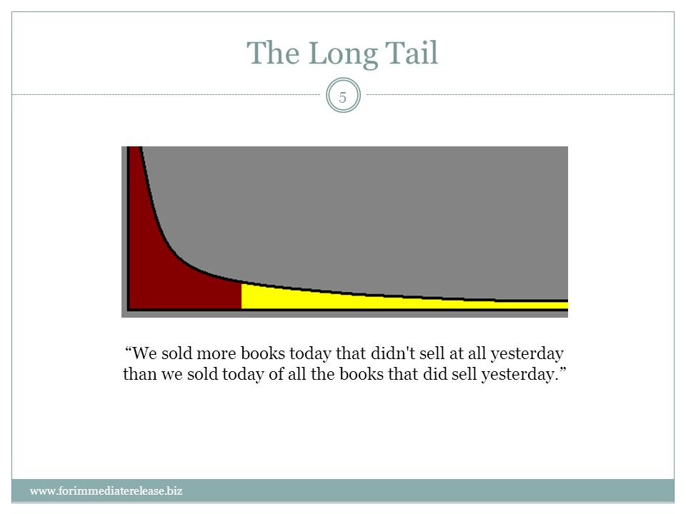 5 www.forimmediaterelease.biz The Long Tail We sold more books today that didn t sell at all yesterday than we sold today of all the books that did sell yesterday.