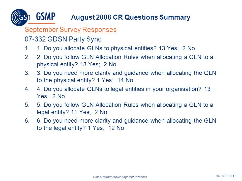 Global Standards Management Process ©2007 GS1 US August 2008 CR Questions Summary September Survey Responses 07-332 GDSN Party Sync 1.1.