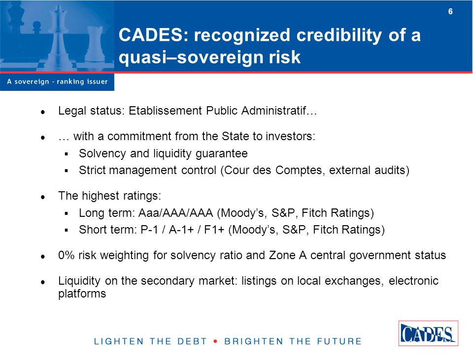6 CADES: recognized credibility of a quasi–sovereign risk Legal status: Etablissement Public Administratif… … with a commitment from the State to investors: Solvency and liquidity guarantee Strict management control (Cour des Comptes, external audits) The highest ratings: Long term: Aaa/AAA/AAA (Moodys, S&P, Fitch Ratings) Short term: P-1 / A-1+ / F1+ (Moodys, S&P, Fitch Ratings) 0% risk weighting for solvency ratio and Zone A central government status Liquidity on the secondary market: listings on local exchanges, electronic platforms