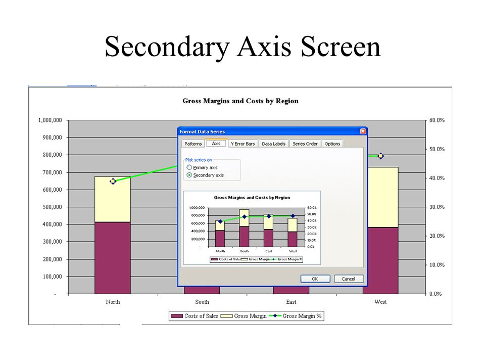 Secondary Axis Screen
