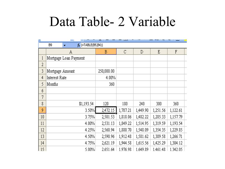 Data Table- 2 Variable